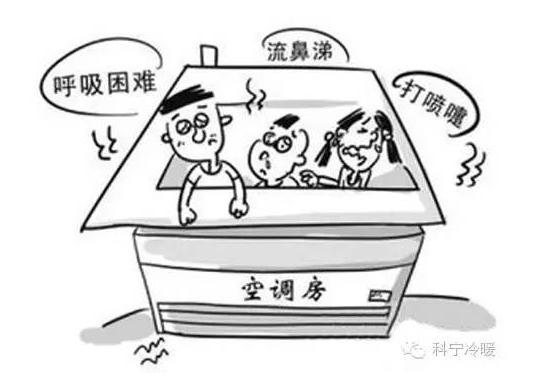 《现代快报》老孙说冷暖专栏——地源热泵中央空调 别墅大宅冬季温暖