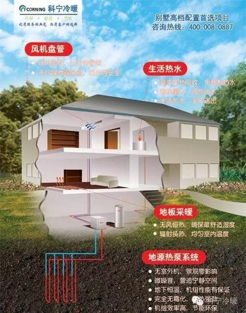 """《现代快报》""""老孙说冷暖""""专栏——家里不通天然气 同样也可用地暖"""