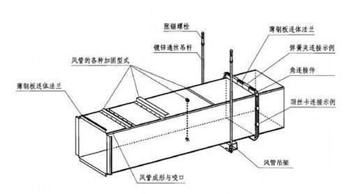 """【江苏科宁集团】""""全空气中央空调""""案例分享"""