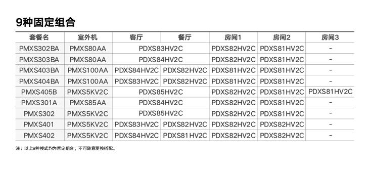 大金PMX系列