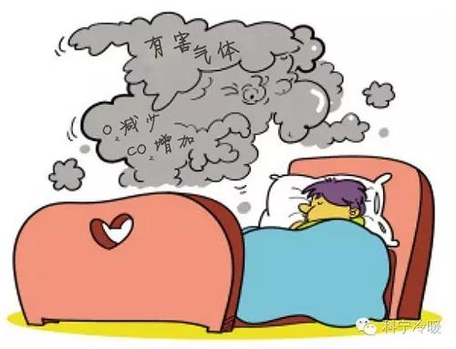 室内有害气体